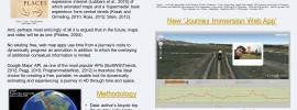 'Google Maps Journey Immersion' Dissertation Poster